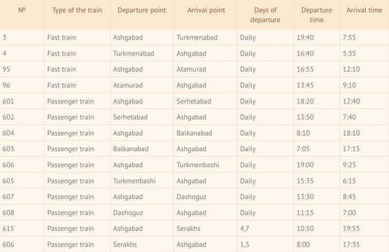railway-schedule